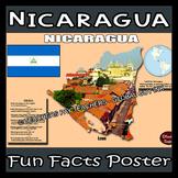 Nicaragua Poster - Fun Facts