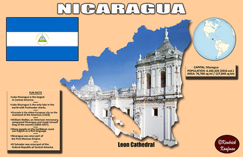 Fun Facts on Nicaragua Poster #3