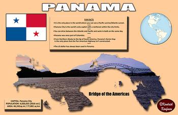 Fun Facts on Panama Poster #1