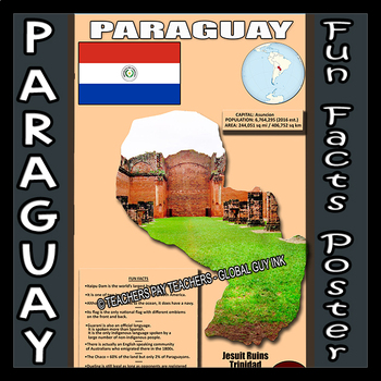 Fun Facts on Paraguay Poster