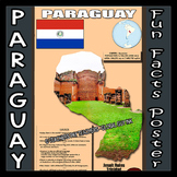 Paraguay Poster - Fun Facts