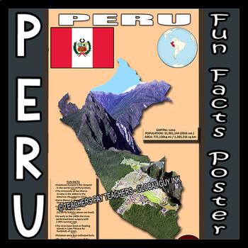 Fun Facts on Peru Poster