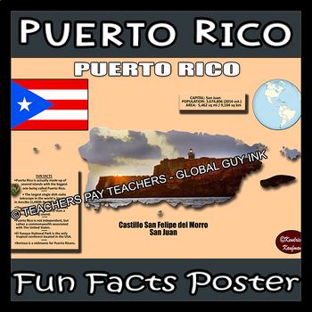 Fun Facts on Puerto Rico Poster #3