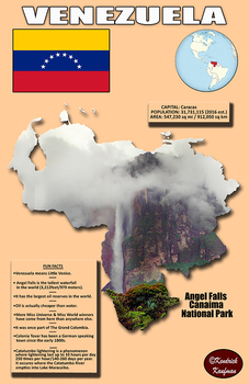 Fun Facts on South America Posters - Spanish Speaking Nations