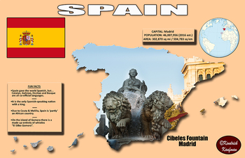 Fun Facts on Spain Poster #1