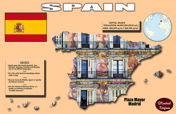Fun Facts on Spain Poster #2