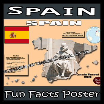 Fun Facts on Spain Poster #3