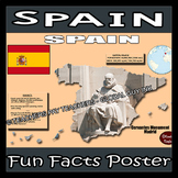 Spain Poster - Fun Facts
