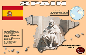 Fun Facts on Spanish Speaking Nations not in C.Am. or S.Am. Posters