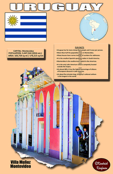 Fun Facts on Uruguay Poster # 1