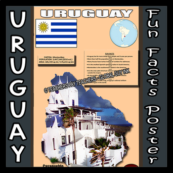Fun Facts on Uruguay Poster # 2