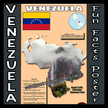 Fun Facts on Venezuela Poster # 2