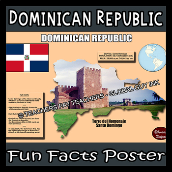 Fun Facts on the Dominican Republic Poster