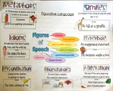 Fun Figurative Language Study Guide