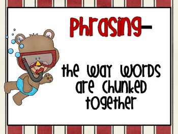 Fun Fluency posters-intonation, rate, and phrasing