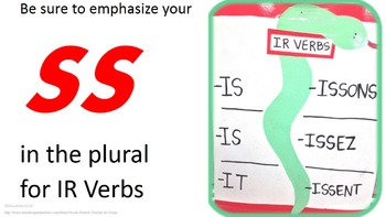 IR Verbs: Fun French Classroom Poster