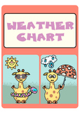 Fun Giraffe Weather Chart