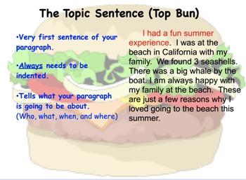 Fun Hamburger Paragraph Active Inspire Flipchart