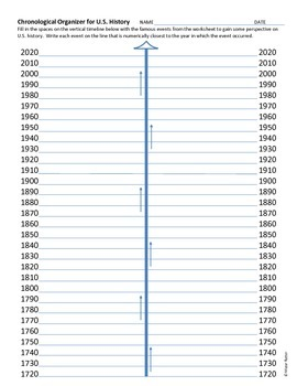 History U.S. - Fun Activity - Big Picture of U.S. History - Vertical Timeline