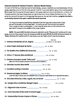 History World - Fun Activity - Big Picture of World History - Vertical Timeline