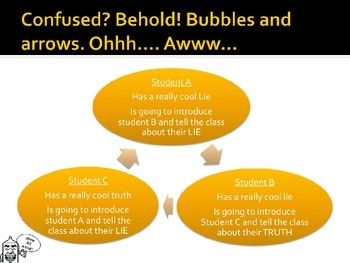 """Fun Ice Breaker Activity """"Two Truths and a Wait Wait..."""""""