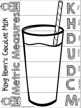 Interactive Note Taking Sheets for Metric System