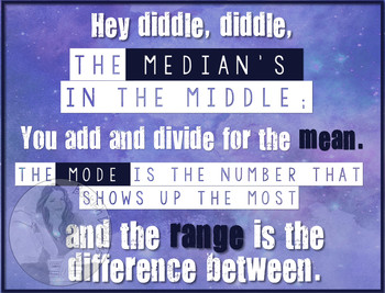 Fun Math Definition Poster - MEAN, MODE, MIDDLE and RANGE Rhyme