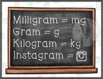Fun Math Definition Poster - Milligram, Gram, Kilogram & Instagram! WEIGHT