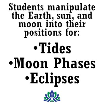 POPULAR!  Moon + Tide Cards - Position for Tides, Eclipses, Phases  MS-ESS1-1