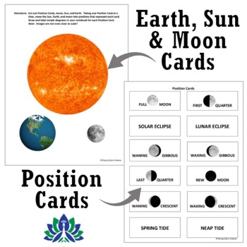 Moon + Tide Cards Activity - Position for Tides, Eclipses, Phases  MS-ESS1-1