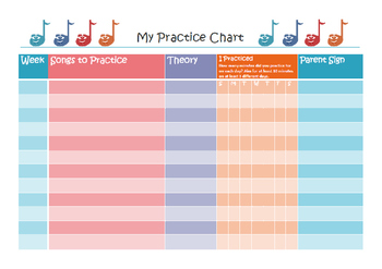 Fun Music Practice Charts for Kids