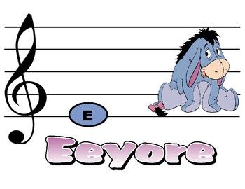 Fun Musical Alphabet Signs