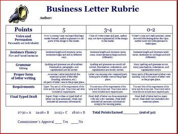 Fun Persuasive Letter Writing Choices, Activities Fit to Common Core