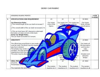 Fun Pinewood Derby Car Grading Rubric