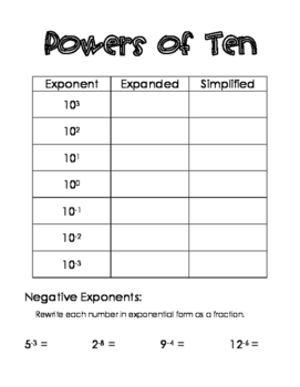 Fun Scientific Notation & Powers of Ten Notes