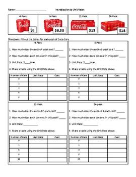 Fun Unit Rate Activity: Coca-Cola Deal