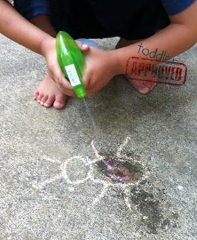 Fun Ways To Use Spray Bottles