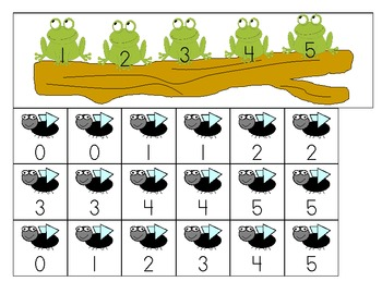 Fun With Frogs- Science, ELA and Math Activities