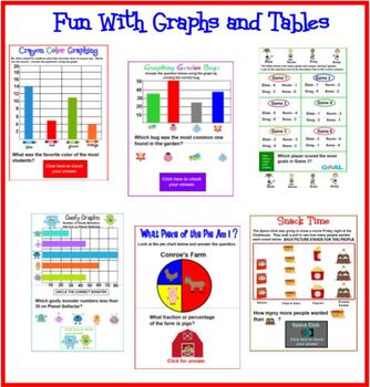 Fun With Graphs and Tables