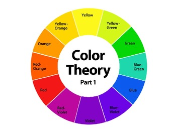 Color theory teaching resources teachers pay teachers fun and easy color theory powerpoint fandeluxe Image collections