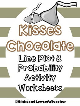 Fun and Engaging Line Plot Activity (Kisses Chocolate Flip!)