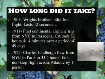 Fun facts about the industrialization