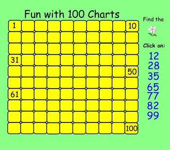 Fun with 100 Charts: Interactive Smartboard Lessons and Printables