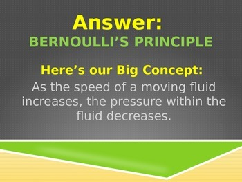 Fun with Bernoulli: Airplanes and Curveballs (The Science of Flight)