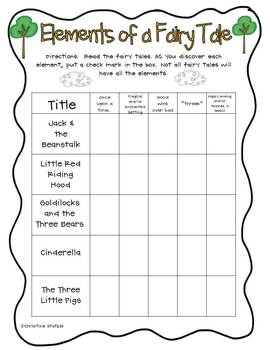 fun with fairy tales common core aligned literacy activities tpt. Black Bedroom Furniture Sets. Home Design Ideas