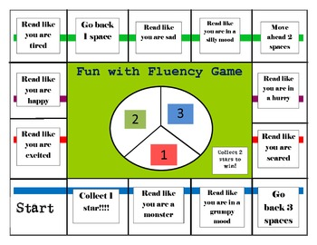 Fun with Fluency Game
