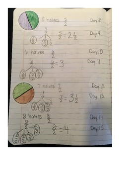 Fun with Fractions! Daily 3 Min. Practice with Fractions, Decimals, Percents