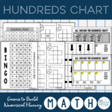 Hundreds Chart: Games to Increase Numerical Fluency - Dist