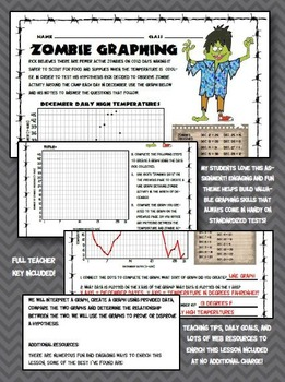 fun zombie graphing worksheet 5th 6th 7th middle school elementary science math. Black Bedroom Furniture Sets. Home Design Ideas