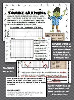 High School Science Graphing Worksheet - llamadirectory.com